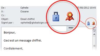 E-mail chiffré